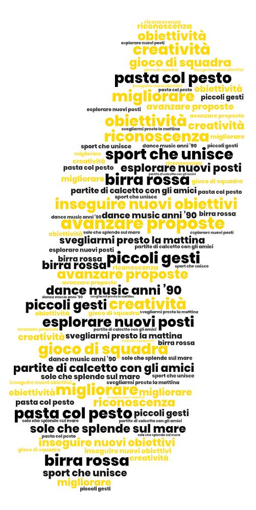 lorenzo-falangone-comunicazione